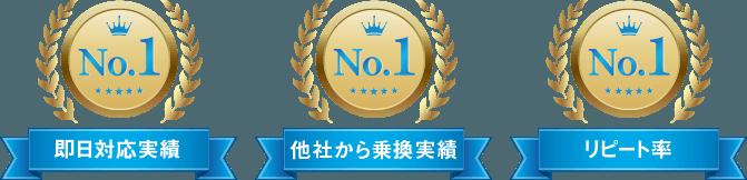 格付けNo1